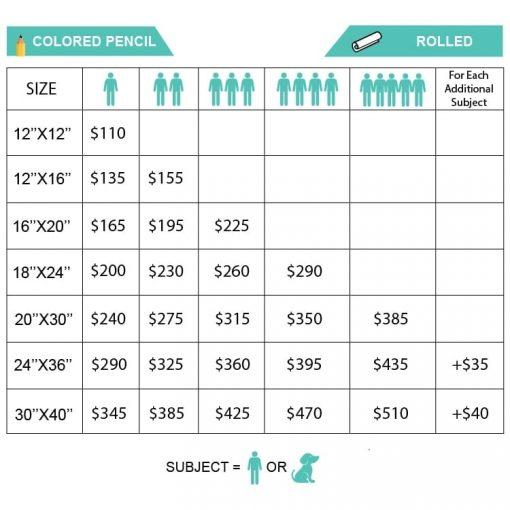 COLOREDPENCIL price table