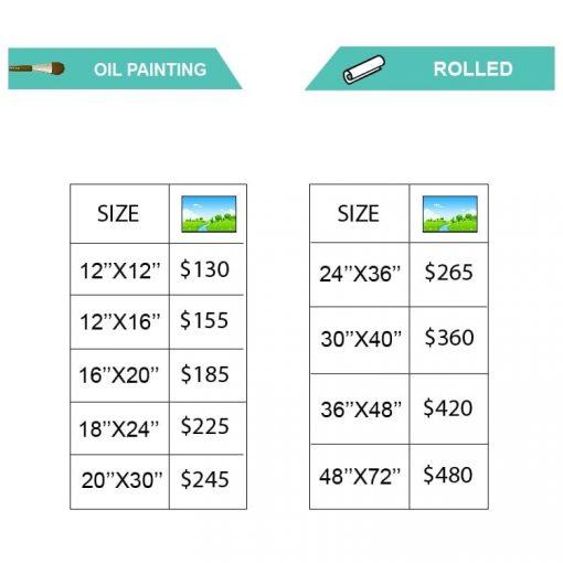 OIL Landscape pricing