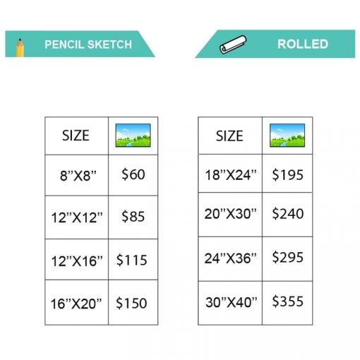 PENCIL Landscape pricing